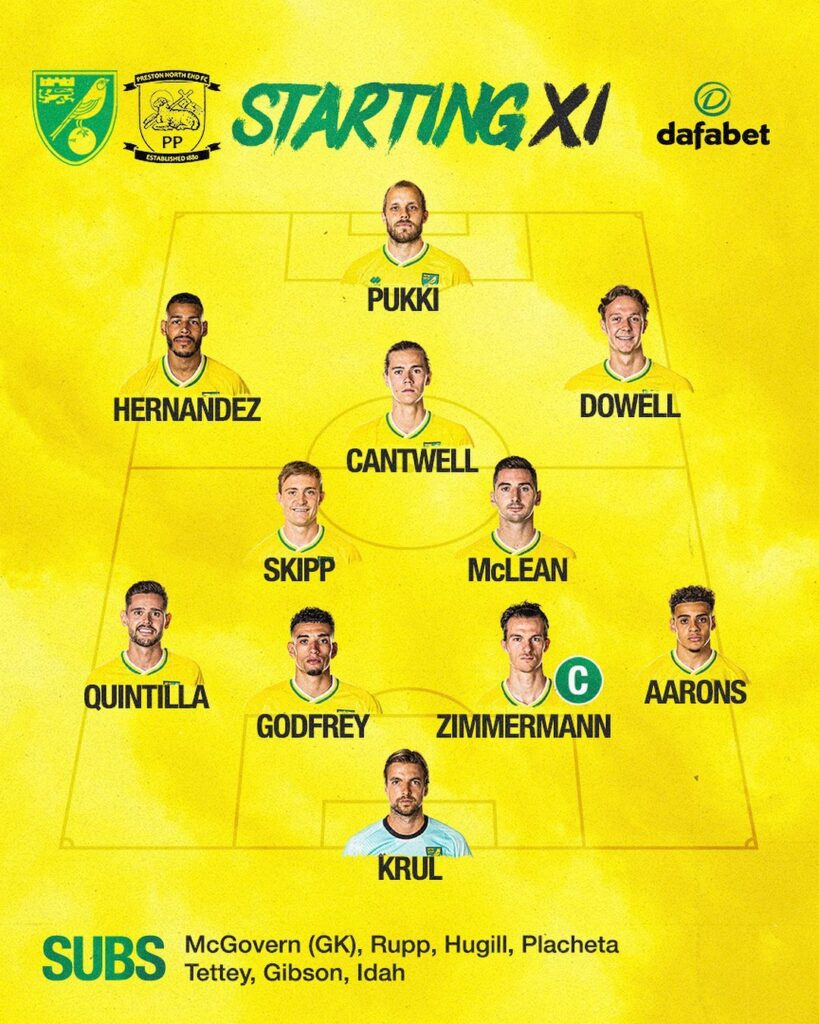 How Norwich City announced their lineup against one of their opponents