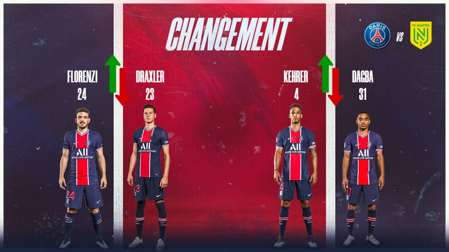 PSG hits the point right home with the following graphic covering all that they needed